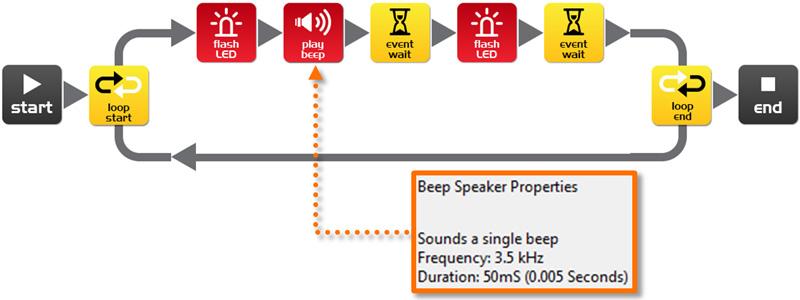 A program to create robot sounds
