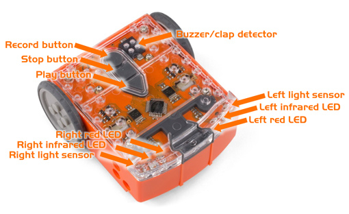educational-robotics-sensor-v2-0